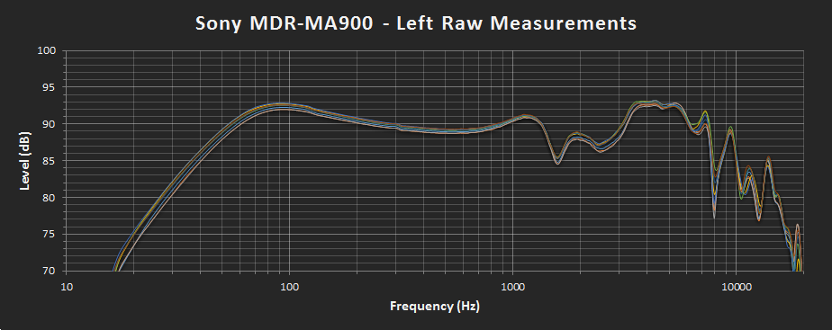 Sony MDR-MA900 Left Raw FR.png
