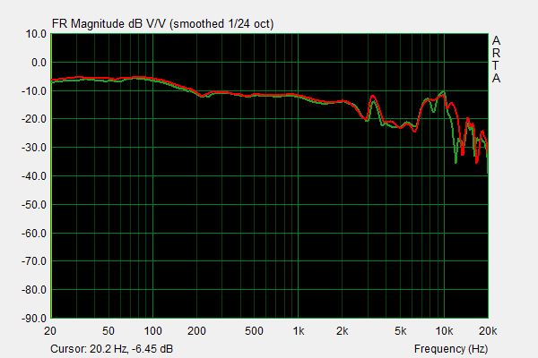 Sony MDR-Z1R Frequency Response.png