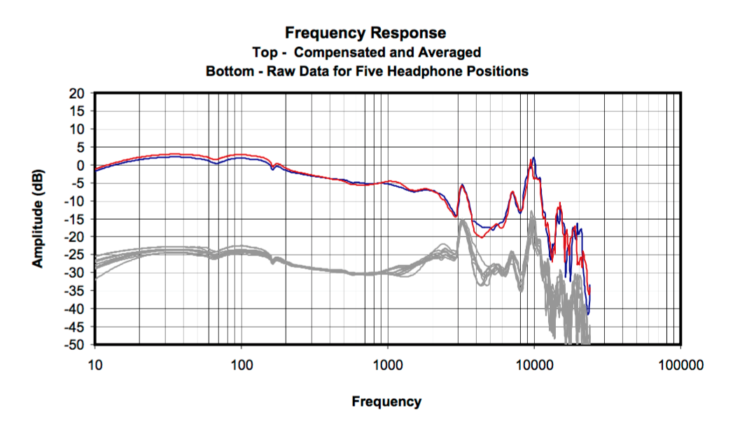 Sony-MDR-Z1R-InnerFidelity-frequency-response.png
