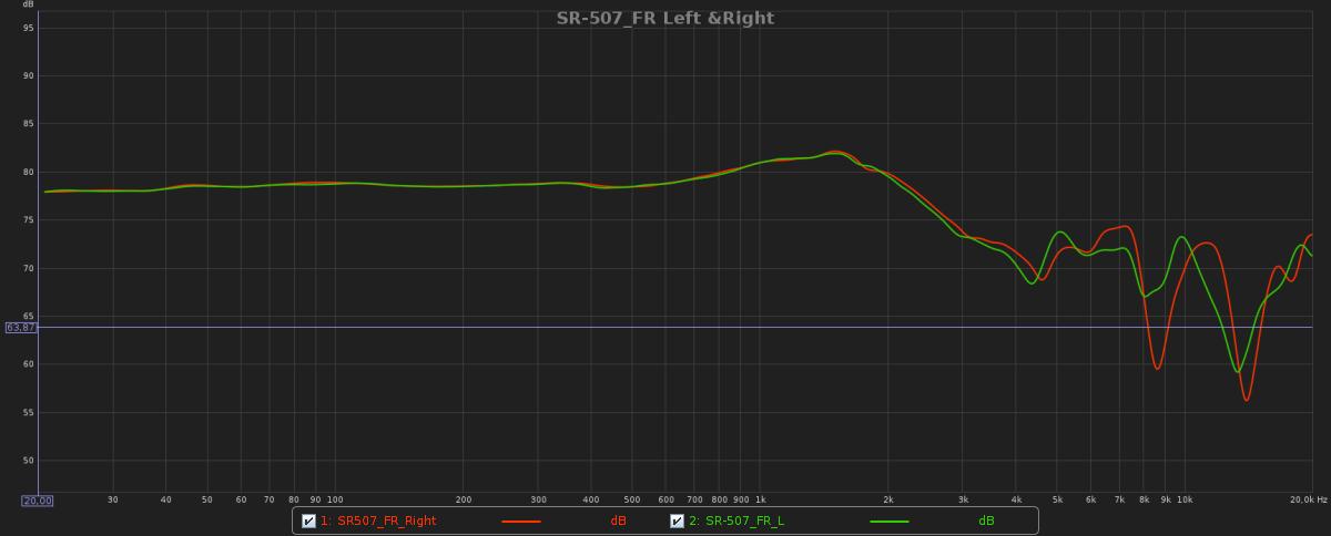 SR-507_FR Left &Right.png