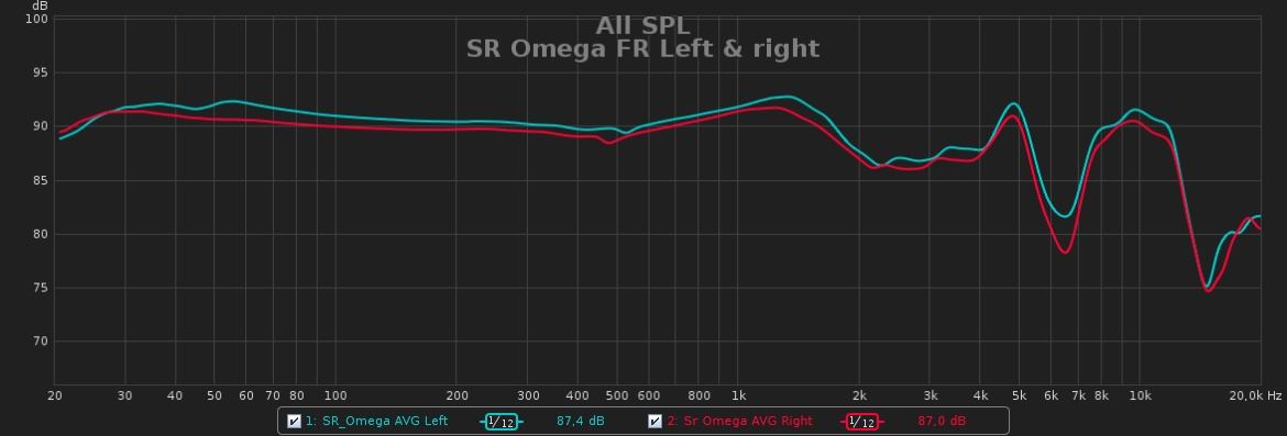 SR Omega FR Left & right.jpg