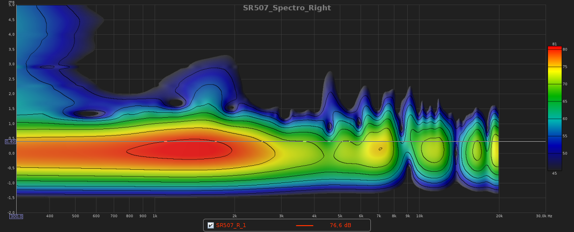 SR507_Spectro_Right.png