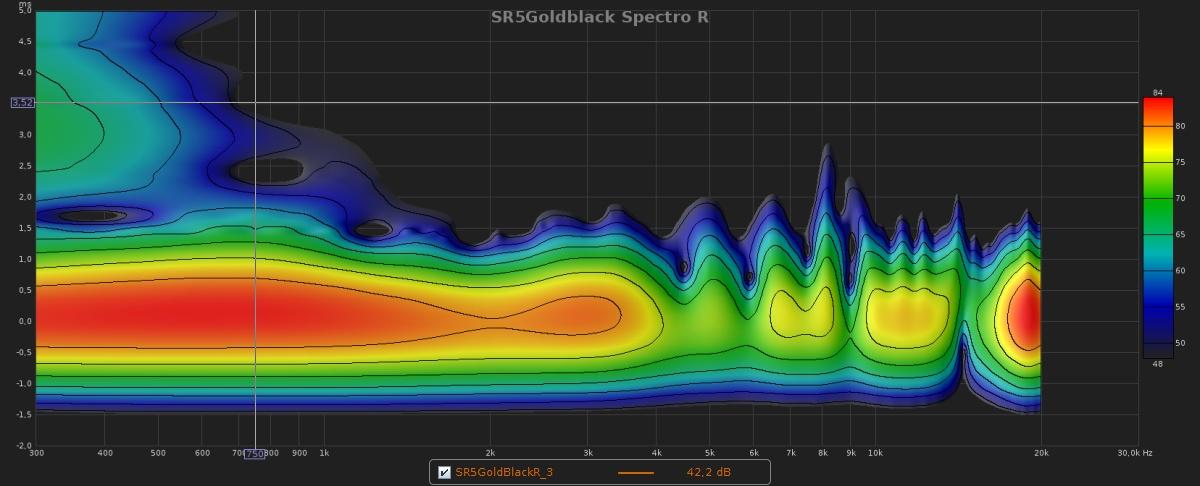 SR5Goldblack Spectro R.jpg