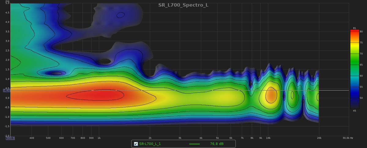 SR_L700_Spectro_L.png