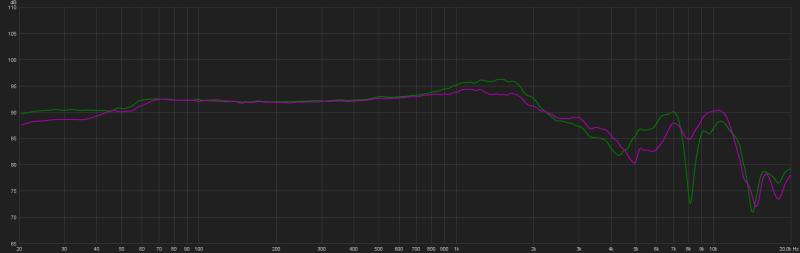 stock_vs_800pads.png