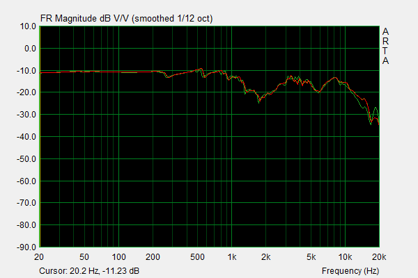 SUSVARA Frequency Response.png