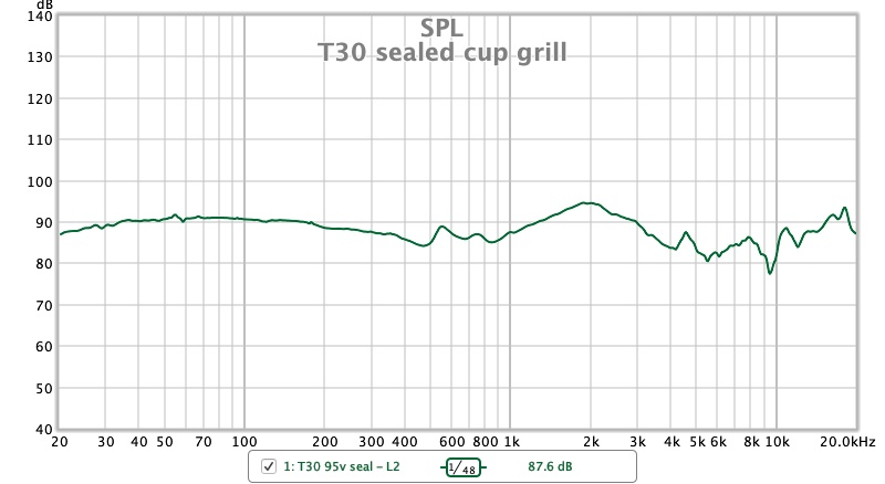 T30 sealed cup grill.jpg