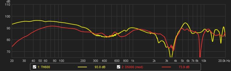 TH600_v_D5000(mod).png