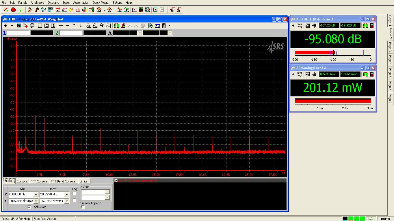 THD+N_33ohm_200mW_20kHz.PNG