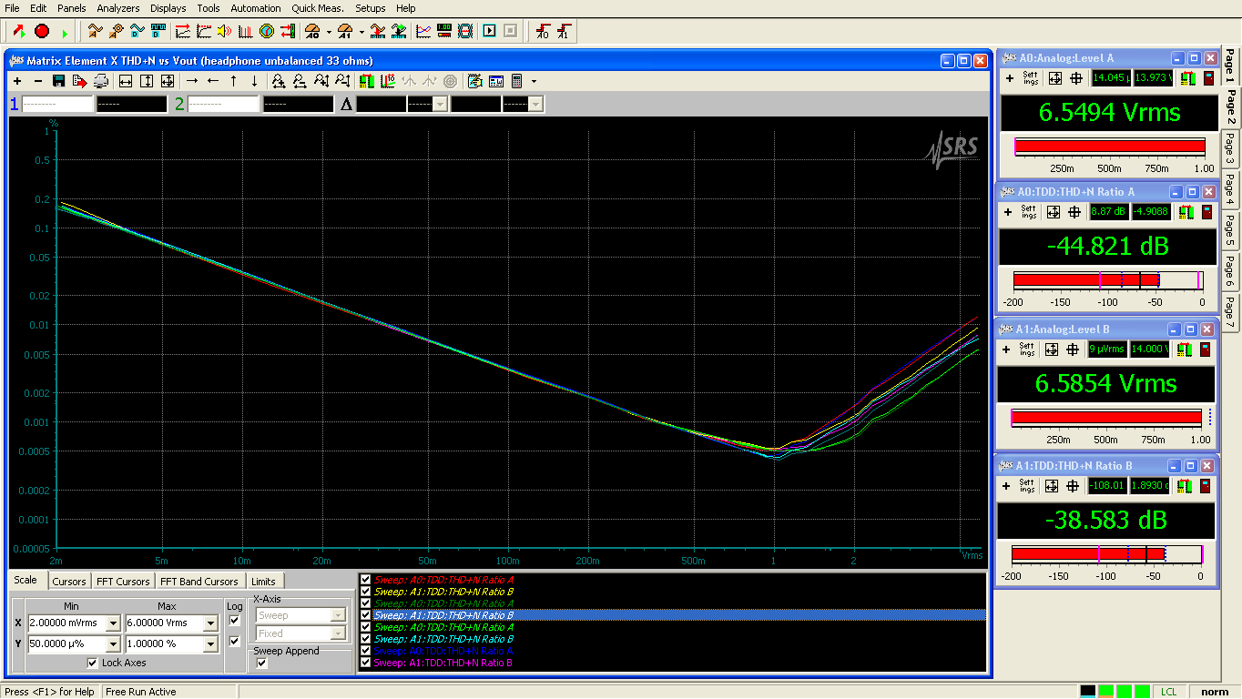 THD+N_vs_Vout_44kHz_HP33ohm_unbalanced.PNG