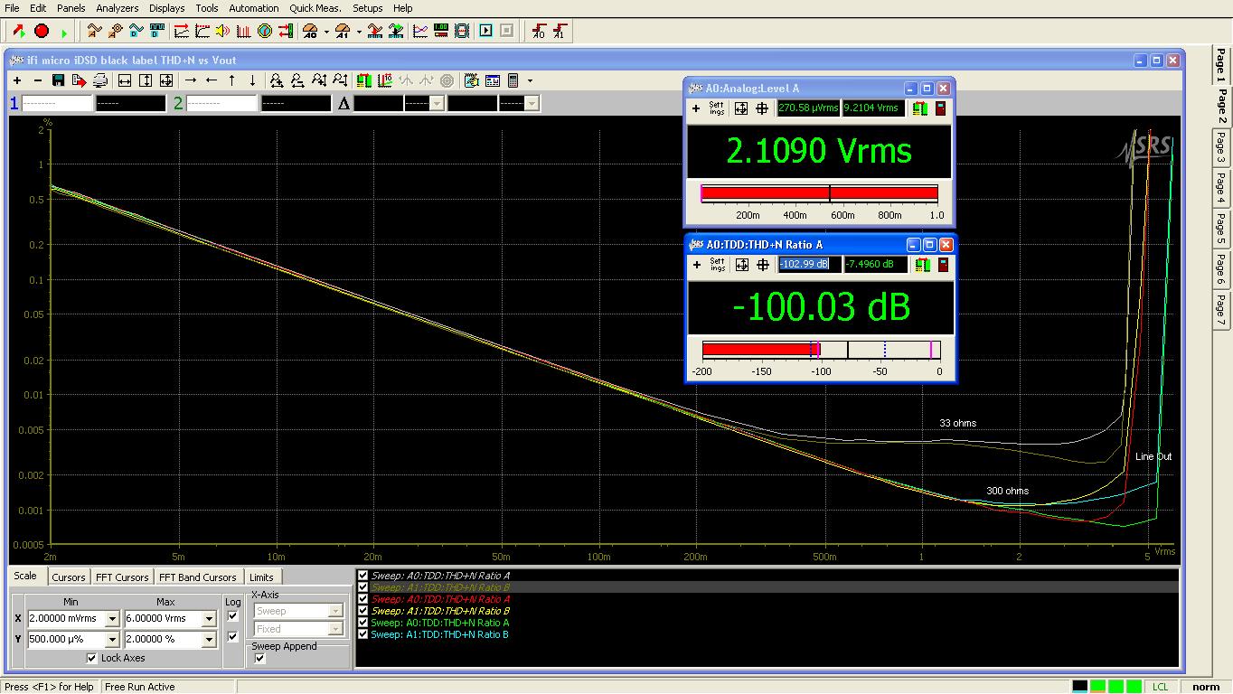 THD+N_vs_Vout_48kHz.PNG
