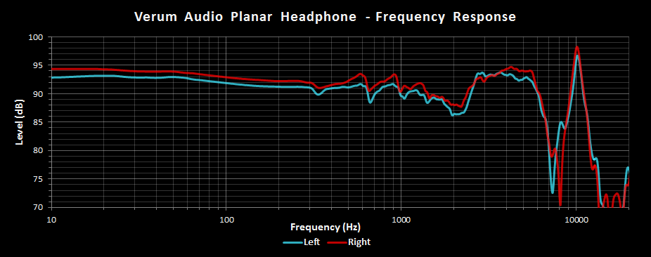 Verum Frequency Response.png