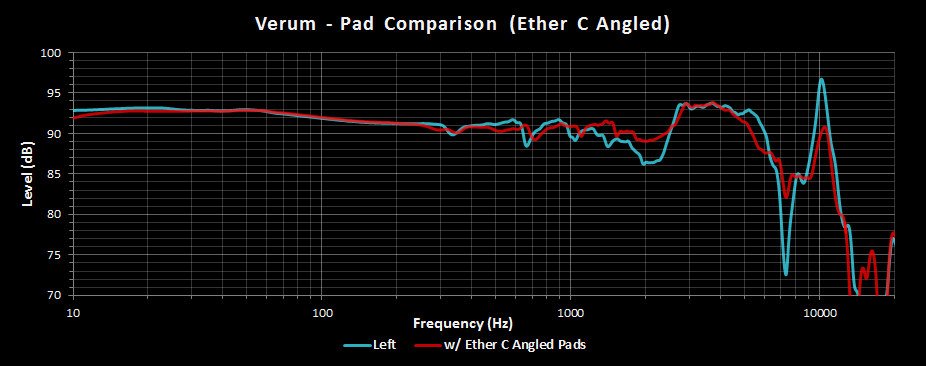 Verum Stock Pads vs Ether C Angled.png