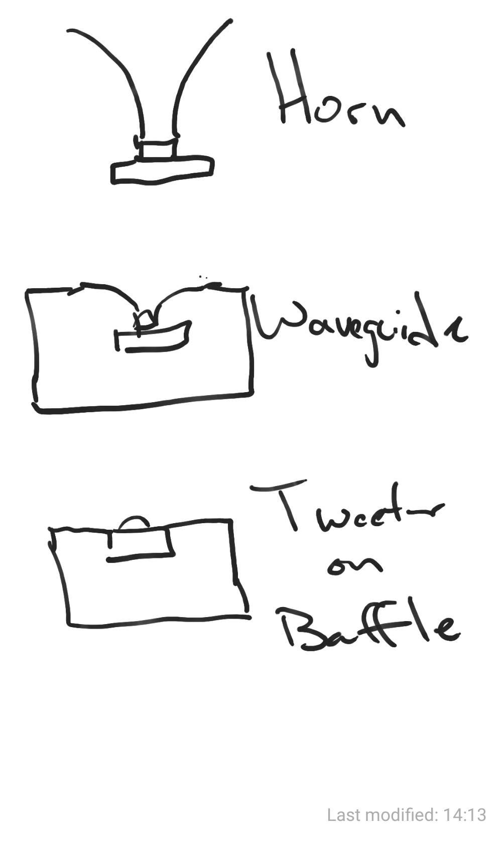 waveguide or horn.jpg