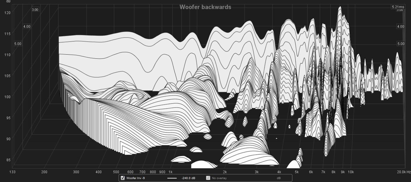 Woofer backwards.jpg