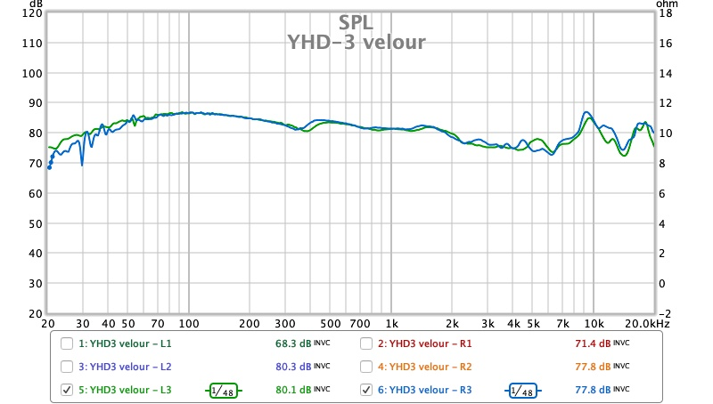 YHD-3 velour.jpg