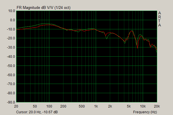 ZMF Atticus Frequency Response Stock Pads.png