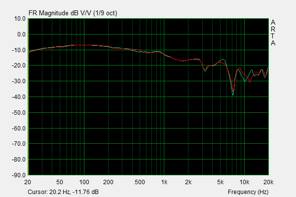 ZMF Verite Frequency Response.png