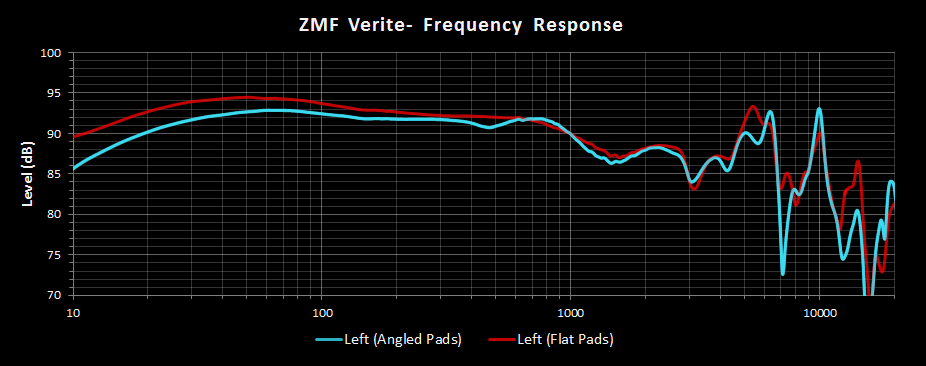 ZMF Verite Left FR and Pad Comparison.png